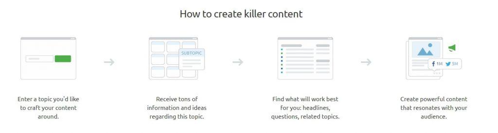 SEMrush_how to create killer content