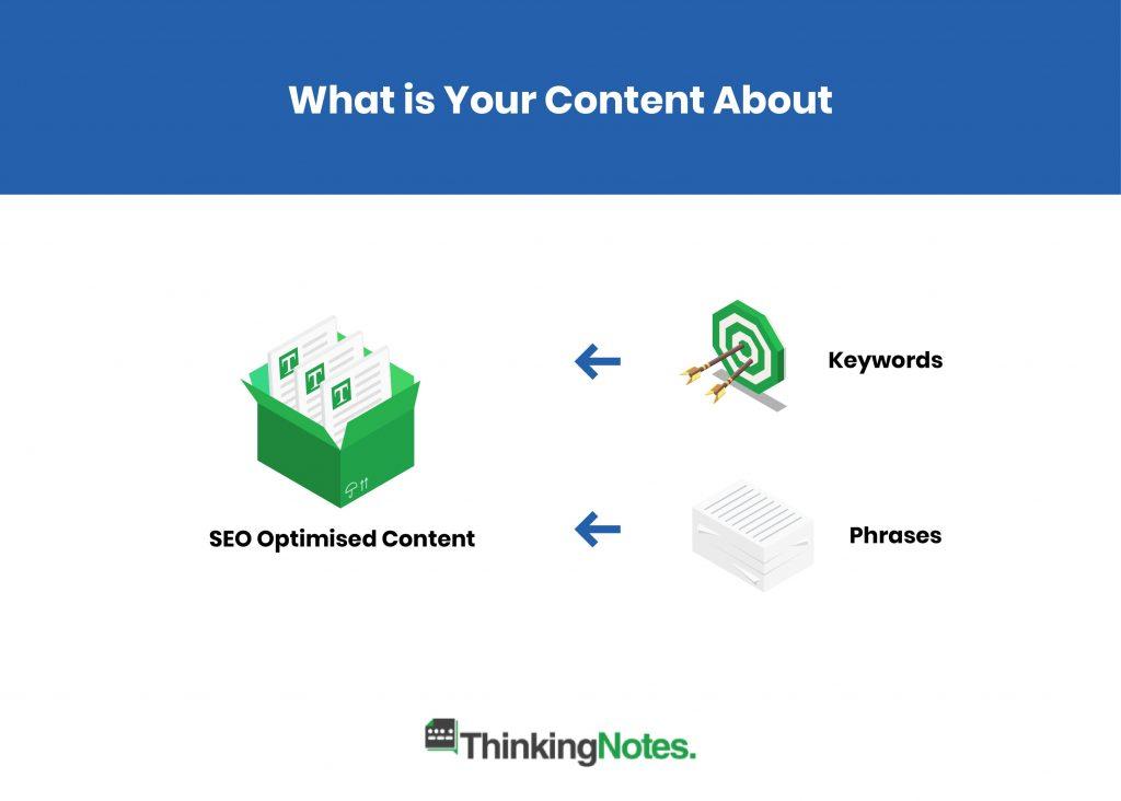 Google Bots understanding SEO Optimised Content